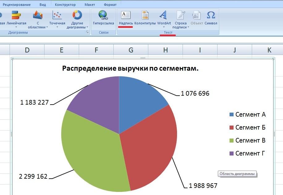 диаграммы как делать картинки сел мель удалось